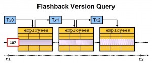 flashback_versions_query