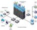 O que é Desktop Virtualization ou Virtualização de Desktop?