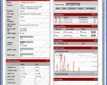 dashboard pfsense