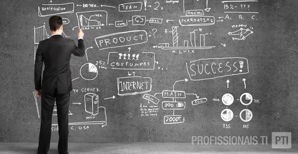 planejar-planejamento-projetos-sucesso-tempo