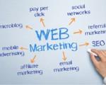 dicas-google-adwords-grupos-anuncios
