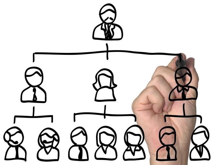 principais-tarefas-de-um-recursos-humanos