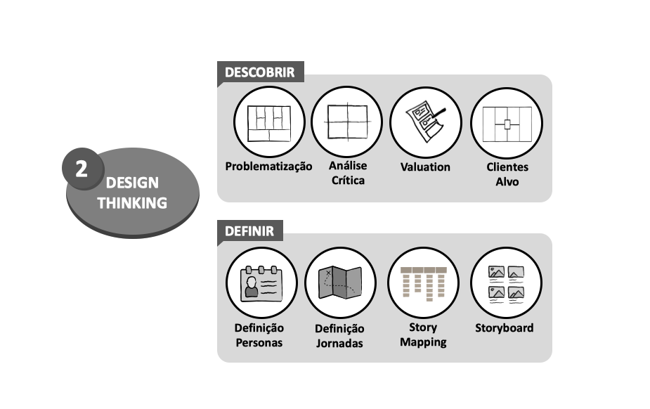 design-thinking-agile-framework-1
