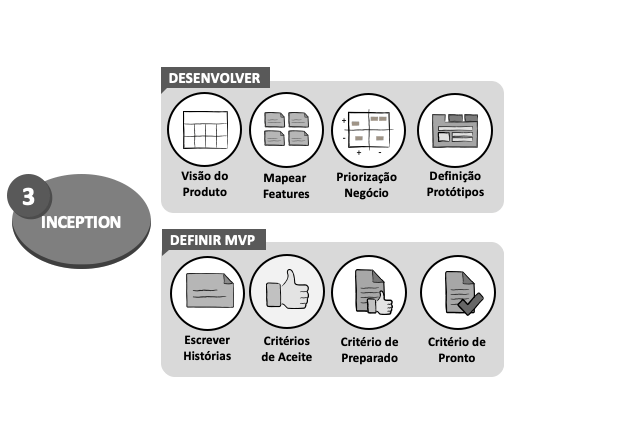 agile_think_business_framework_artigo_5_1