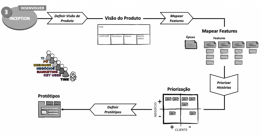 agile_think_business_framework_artigo_5_2