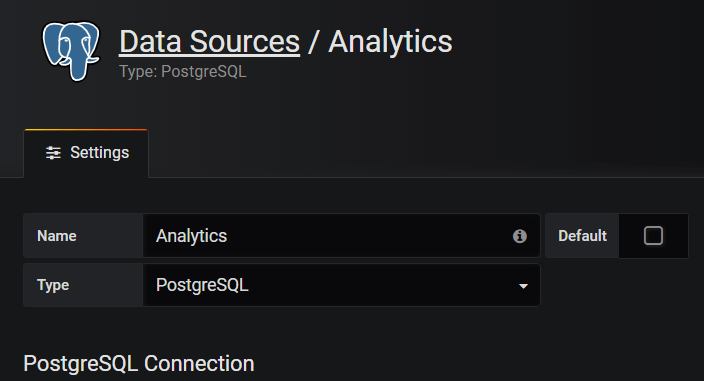 Data source no Grafana